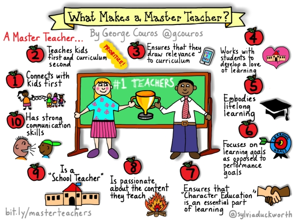 what-makes-a-master-teacher